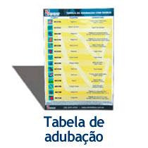 adubacao